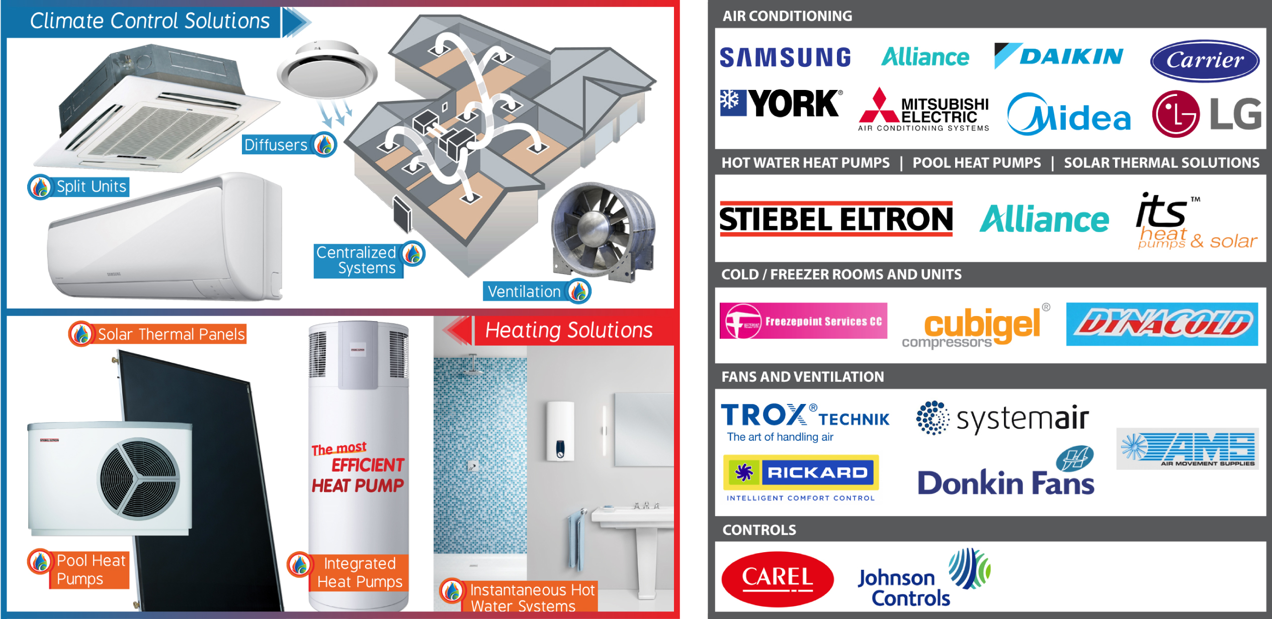 Services AirFit airconditioning in George Western Cape